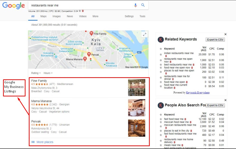 A 5-Step Local SEO Audit to Improve Your Business' Local Marketing